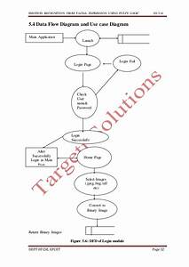 Voice Recognition Data Flow Diagram