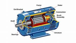 How Do Generators Produce Electricity