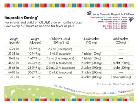 pediatric acetaminophen ibuprofen dosing charts rocky mountain hospital  children