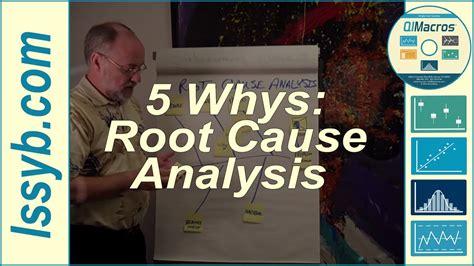 whys root  analysis youtube