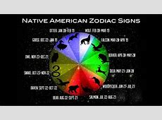 Native American Zodiac Signs & Their Meaning YouTube