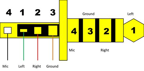 3 5mm Headphone Wiring Diagram by 4 Pole Headphone Wiring Diagram Wiring Library