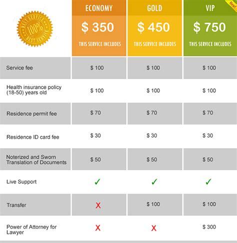 turkish residence permit ikamet cost  fees residence