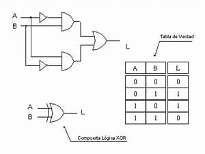 circuitos logicos operaciones compuestas With circuitos lgicos