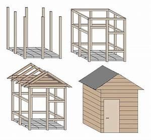 Haus Bauen Anleitung : die besten 17 ideen zu gartenhaus selber bauen auf pinterest selber bauen gartenhaus selbst ~ Markanthonyermac.com Haus und Dekorationen