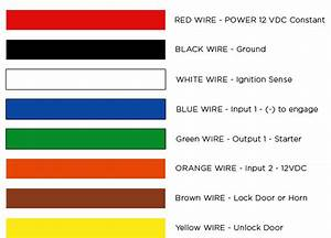 Electrical Wiring Colors Red Black White