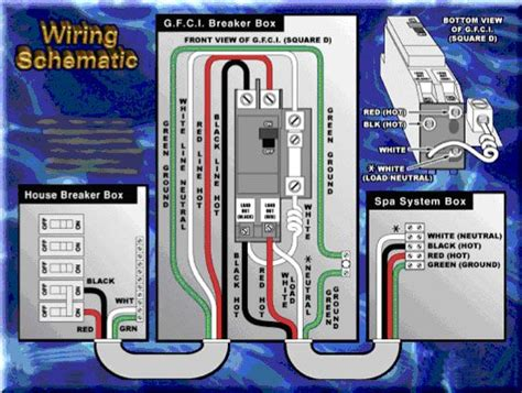 Spa Controls Packs Gfci Wiring Diagram Hottubworks Toolbox