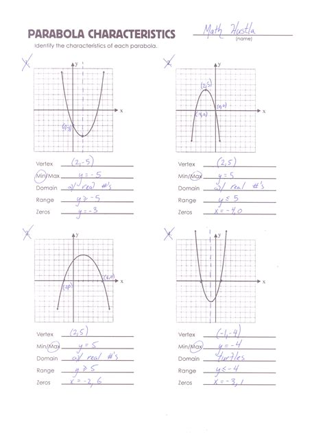 parabola review worksheet mrmillermath