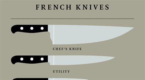 knife author tim hayward pens  ode  french knives