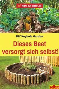 Kompost Anlegen Anleitung : selbstversorger garten hochbeet ideen garten ~ Watch28wear.com Haus und Dekorationen
