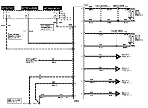 Can You Please Send Wiring Diagram For Ford