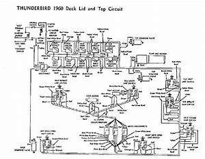 Thunderbird Ranch Diagrams Page