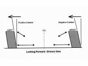 Caster  U0026 Camber Settings - Chassis Technology