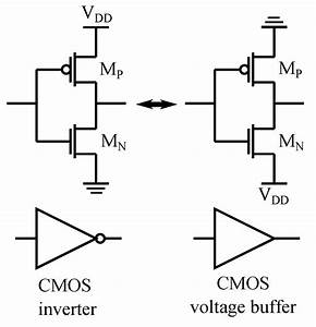 Electronics | Free Full-Text | Design and Modelling of a ...