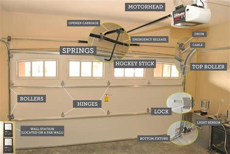 do your own garage door opener repair how to fix a broken garage door opener chain home desain