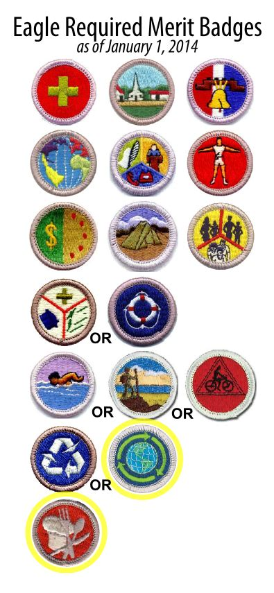 eagle required merit badges introduction advancement bsa troop 60 gloucester