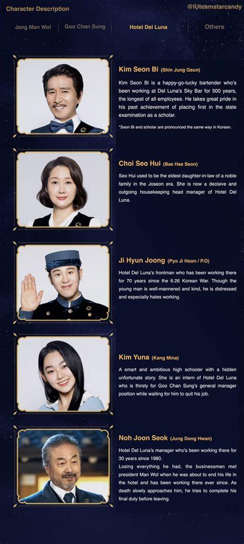 hotel del luna goo chan sung supporting cast