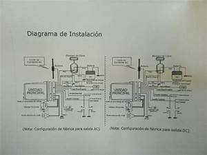 Instalaci U00f3n De Alarma