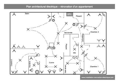 plan electrique cuisine rénovation électrique d 39 un appartement exemple concret de