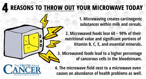 is it safe to put a microwave in a cabinet are microwaves safe must read if you use a microwave oven