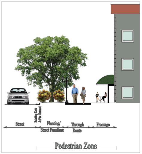 pedestrian zones intechopen