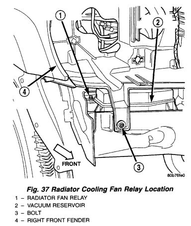 i a 2002 jeep grand laredo 4 0l the engine electric fan the radiator is