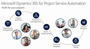 Dynamics 365 Partner Community  Field Service And Project