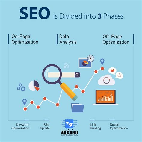 on page search engine optimization search engine optimization formula top search rankings