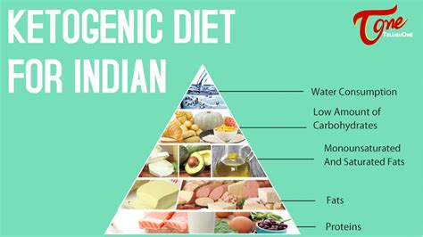ketogenic diet  indian  diet  dr p janaki