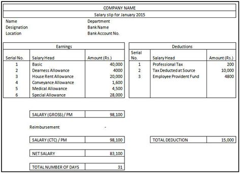 Ideal Image Pay Bill Decoding A Salary Slip Ask Careers