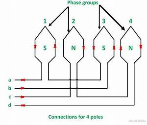 What Is Pole Changing Method