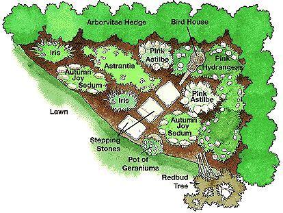 great garden plans wildlife yards  miniatures