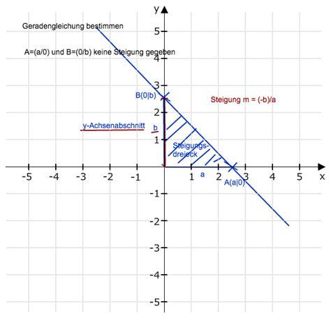 geradengleichung bestimmen von aa und bb keine