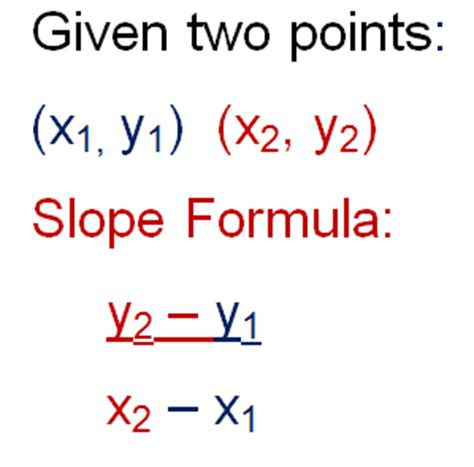 Slope Equation Formula by Slope Formula