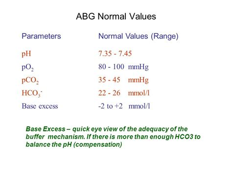 parameters normal range section of pulmonary medicine department of medicine ppt