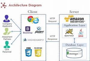 Is480 Team Wiki  2012t1 Apptalk Diagrams