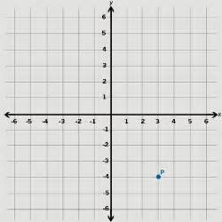 xy coordinate graph paper 5 x 5 coordinate plane new calendar template site