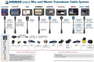 HD wallpapers wiring diagram of trailer plug