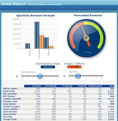 business reports examples sap crystal reports sap crystal reports ebooks