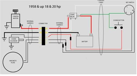 Wiring Switch Starter Solenoid Etc Page Iboats
