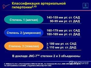 Классификация гипертонии в таблицах