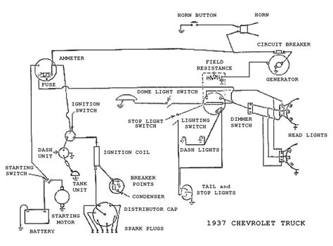 Complete Electrical Wiring Diagram For Chevrolet