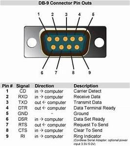 Rj11 6 Pin To 9 Pin Serial Cable Diagram