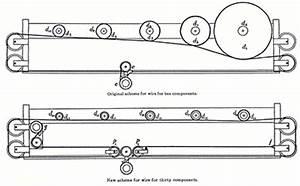 Harmonic Analyzer - Physics