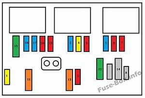 Citroen Berlingo Van Fuse Box Layout  Citroen  Schematic Symbols Diagram
