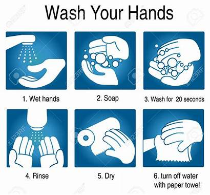 Hands Wash Water Clipart Turn Germs Avoid