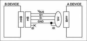 Diy usb otg cable for chromecast ethernet or hosting usb for Usb charger wiring diagram furthermore iphone usb cable wiring diagram