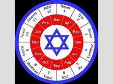 Hebrew calendar Little Bits of History