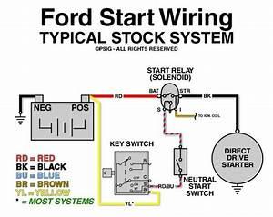Ford 460 Starter Solenoid Wiring Diagram  U2013 Best Diagram