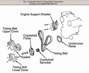 32 2007 Hyundai Santa Fe 27 Serpentine Belt Diagram